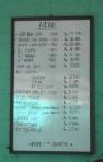 Daftar harga yang memang miring sekalipun masakannya tetap tegak rasanya