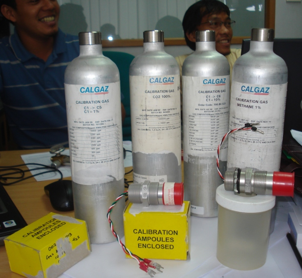 calibration gas mud logging