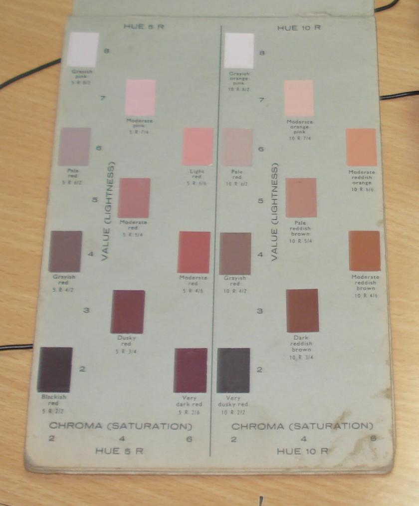 Rock Color Chart GSA