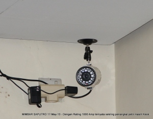 CCTV Cam on Living Room
