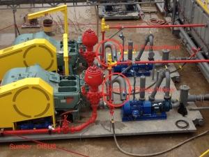 Contoh Pemasangan Coriolis di Pompa Lumpur, satu set Coriolis untuk satu pompa.